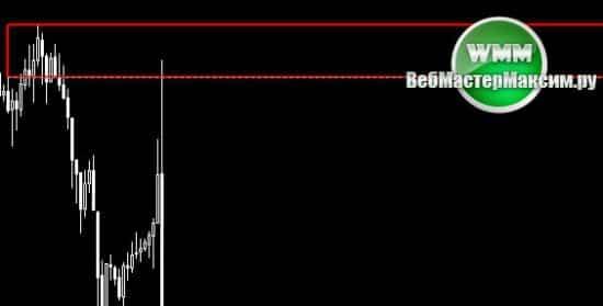 zone indicator