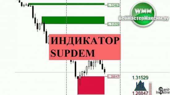 Индикатор Supdem