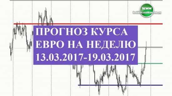 Прогноз курса евро на неделю 13.03.2017-19.03.2017