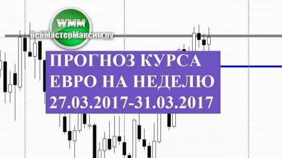 Прогноз курса евро на неделю 27.03.2017-31.03.2017