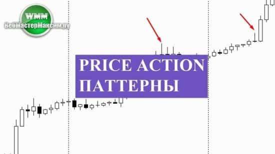Price action паттерны. Зачем заморачиваться? Нужно «мочить»!