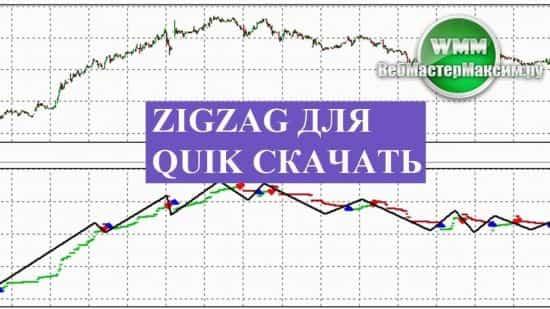 Zigzag для Quik скачать можно тут прям в виде индикатора lua и бесплатно!