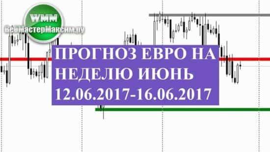 Прогноз евро на неделю июнь 12.06.2017-16.06.2017. Не пропустите заседание ФРС в среду!