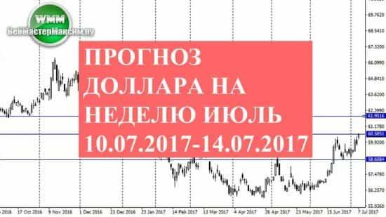 Прогноз доллара на неделю июль 10.07.2017-14.07.2017