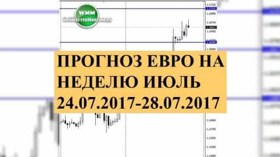 Прогноз евро на неделю июль 24.07.2017-28.07.2017