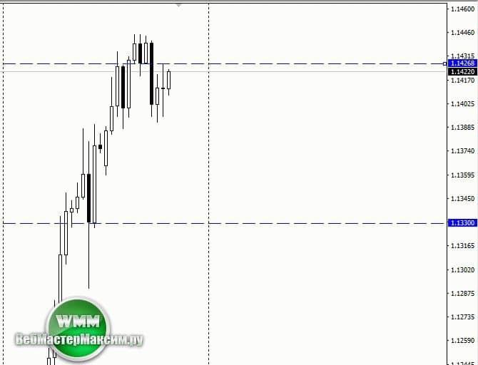 прогноза по евро на неделю июль 03072017 07072017