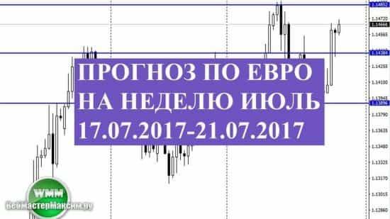 Прогноз по евро на неделю июль 17.07.2017-21.07.2017