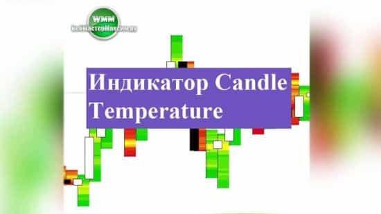 Индикатор Candle Temperature. Данный инструмент использует объемы