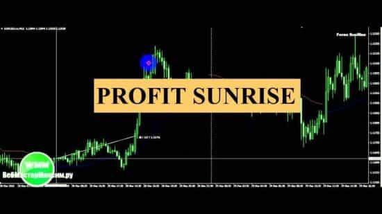 Индикатор Profit Sunrise. Можно скачать