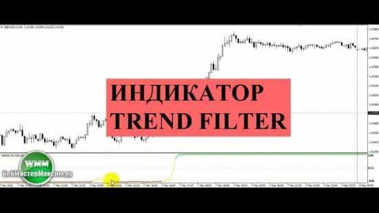 Индикатор Trend Filter. Отзыв о версии 1 и 2. Можно скачать