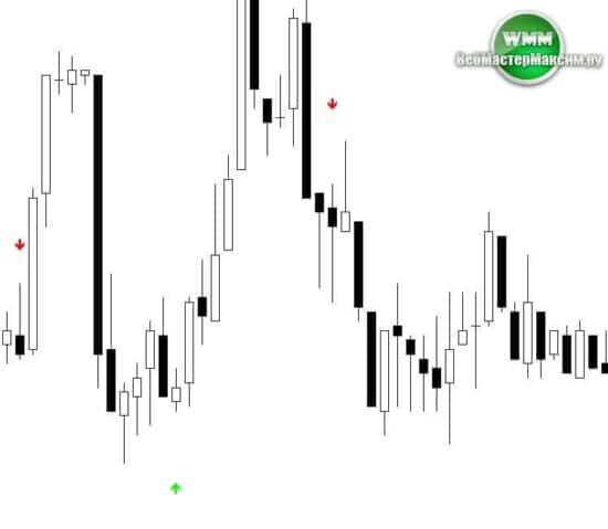 индикатор original rsi ema signals без перерисовки