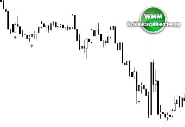 индикатор rsi signals 1