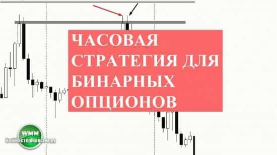Вилки бинарных опционов-8