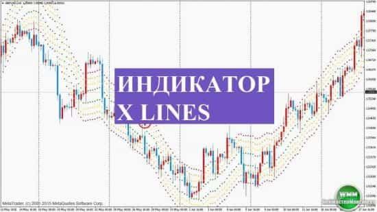 Индикатор x lines для MT4