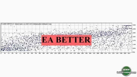 Советник  EA Better – чемпион 2007 года