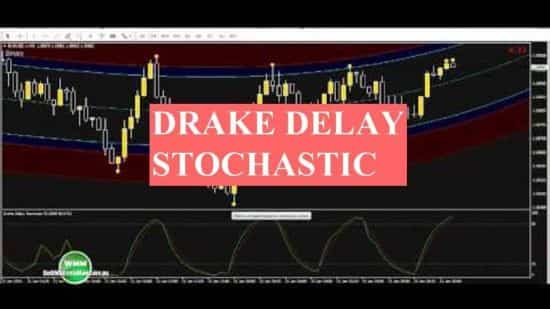 Стратегия Drake Delay Stochastic