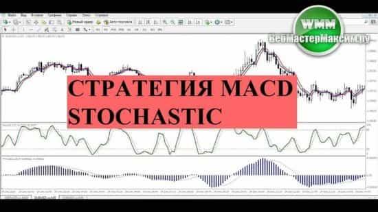 Стратегия MACD Stochastic