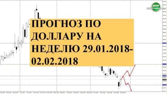 Прогноз по доллару на неделю 29.01.2018-02.02.2018. Наш медведь знает свое дело!