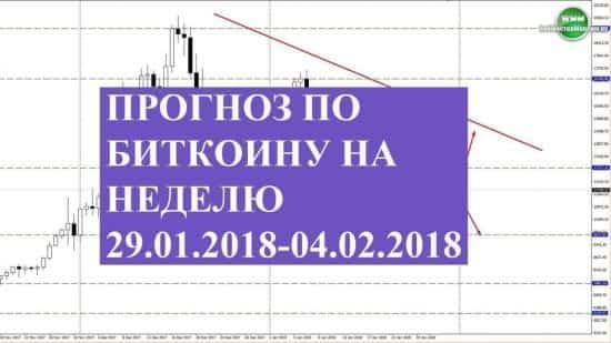 Прогноз по Биткоину, BTC, Bitcoin на неделю 29.01.2018-02.02.2018. Медведи все-таки добились своего!
