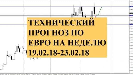 Технический прогноз по евро на неделю 19.02.18-23.02.18. Медведи берут небольшой реванш