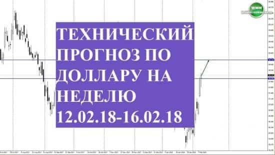 Технический прогноз по доллару на неделю 12.02.18-16.02.18. Быки лидируют