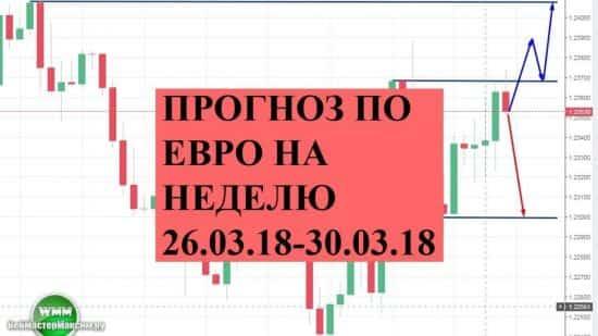 Прогноз по евро на неделю 26.03.18-30.03.18. Амбивалентно