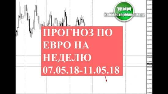 Прогноз по евро на неделю 07.05.18-11.05.18. Медведи начеку!