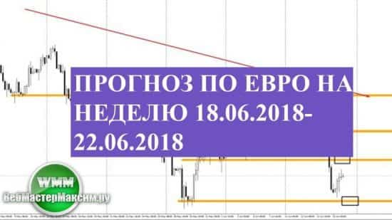 Прогноз по евро на неделю 18.06.2018-22.06.2018. Продолжится ли падение?