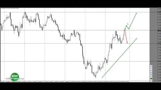 Форекс прогноз пары евро доллар 27.08.18-31.08.18