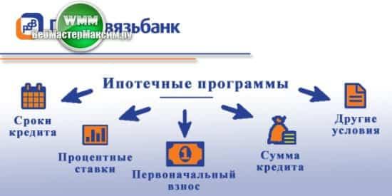 промсвязьбанк официальный сайт кредиты физическим лицам калькулятор кредит в комсомольске на амуре в газпромбанк