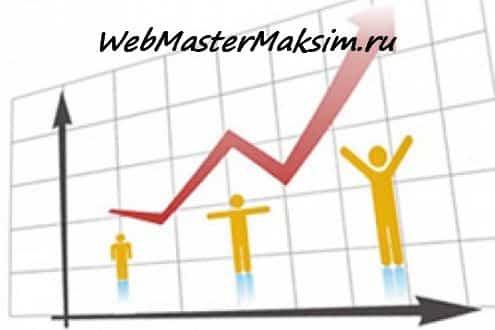 Накрутить опрос вКонтакте - или роль социальных опросов в продвижении сайта.